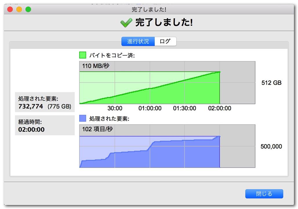 FreeFileSyncをつかった自宅HDDミラーリング構築