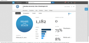 Statistics about Columbia University Club of Washington DC   LinkedIn