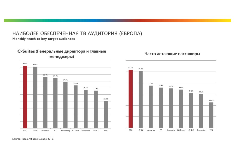 Affluent Audience Europe.jpg