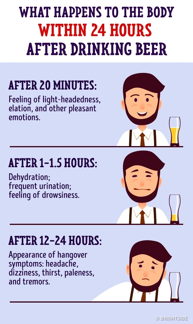 Here's What Happens If You Drink Beer Every Day