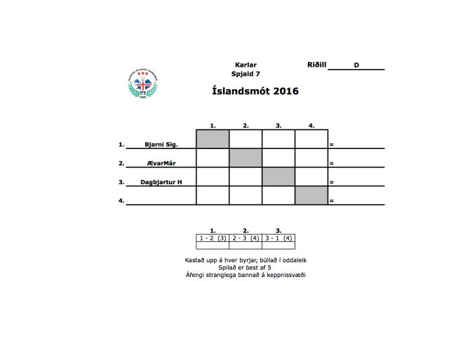 Íslandsmót 2016 riðill D