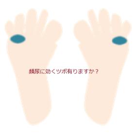 足裏のツボの絵