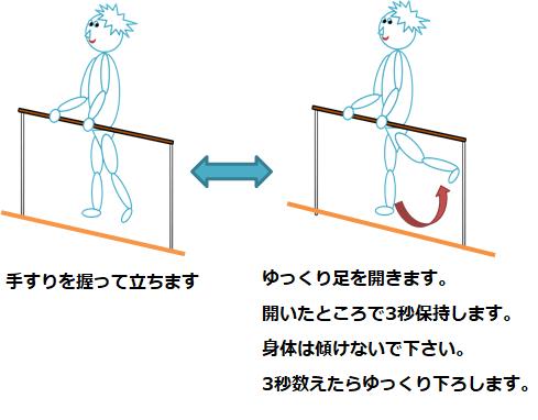外転体操の図