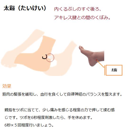 足のむくみを取るツボの位置