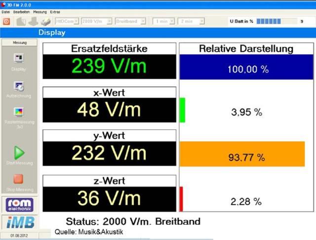 Computerprogramm für 3D - E - Feld Echtzeitmessungen mit ROM - Elektronik Meßkopf