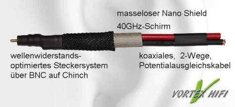 Aufbau-Ground-Optimizer-Kabel