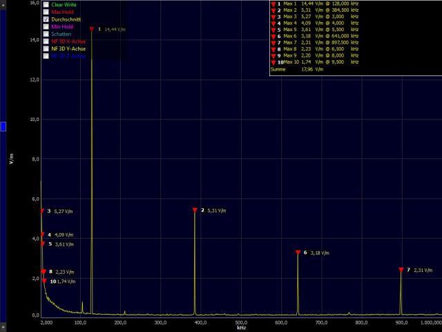 Chinch-Kabel E-Feld 2kHz-1.000kHz
