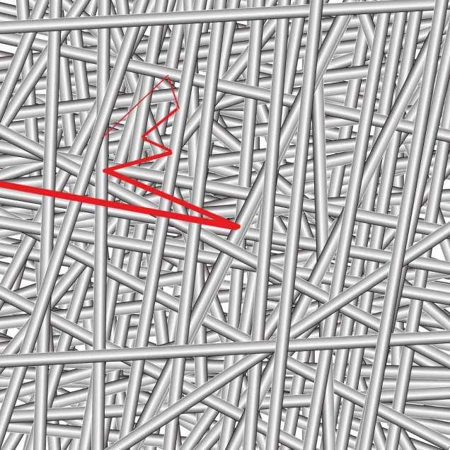 """Nano Shield Vlies absorbiert Strahlung durch """"unendliche"""" Reflexion. Quelle: Vortex HiFi"""