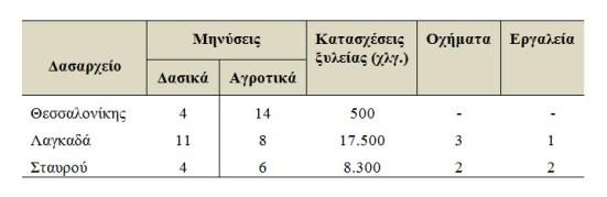 pinakas_thess