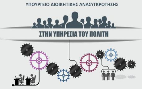dioikitikis_anasygkrotisis