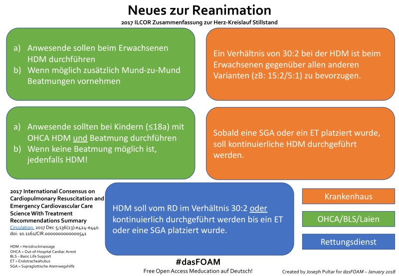 Infograph ILCOR_final