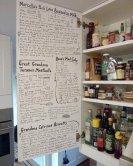 хранение рецептов