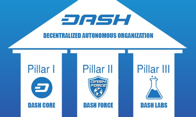 Dash Labs, Third Dash Organization Headed by Founder Evan Duffield, Expands