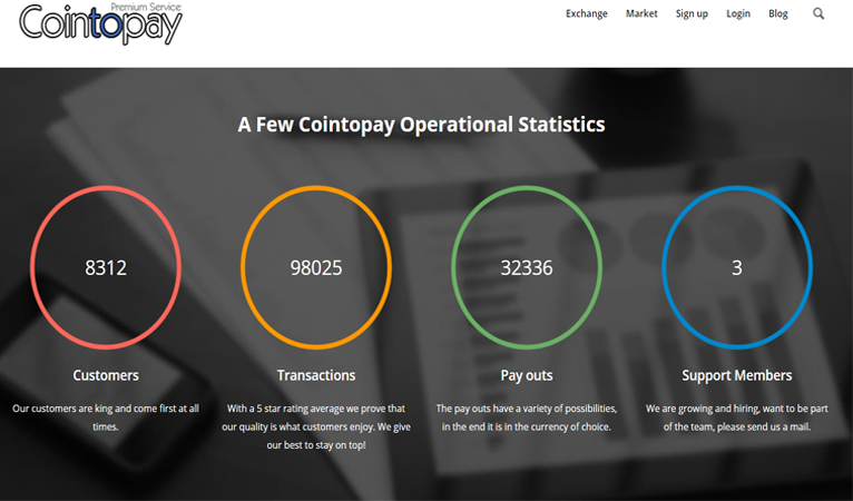 Cointopay Online POS Review