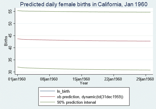 Cali_daily_birth_Slide10