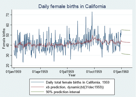 Cali_daily_birth_Slide9