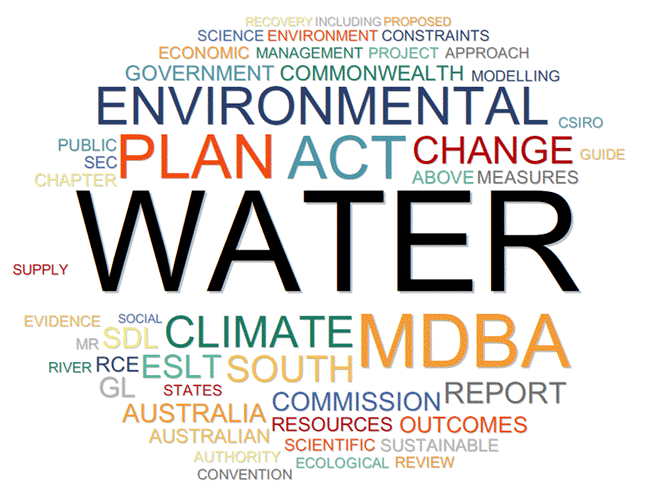 A Text Analysis of Murray-Darling Basin Royal Commission Report