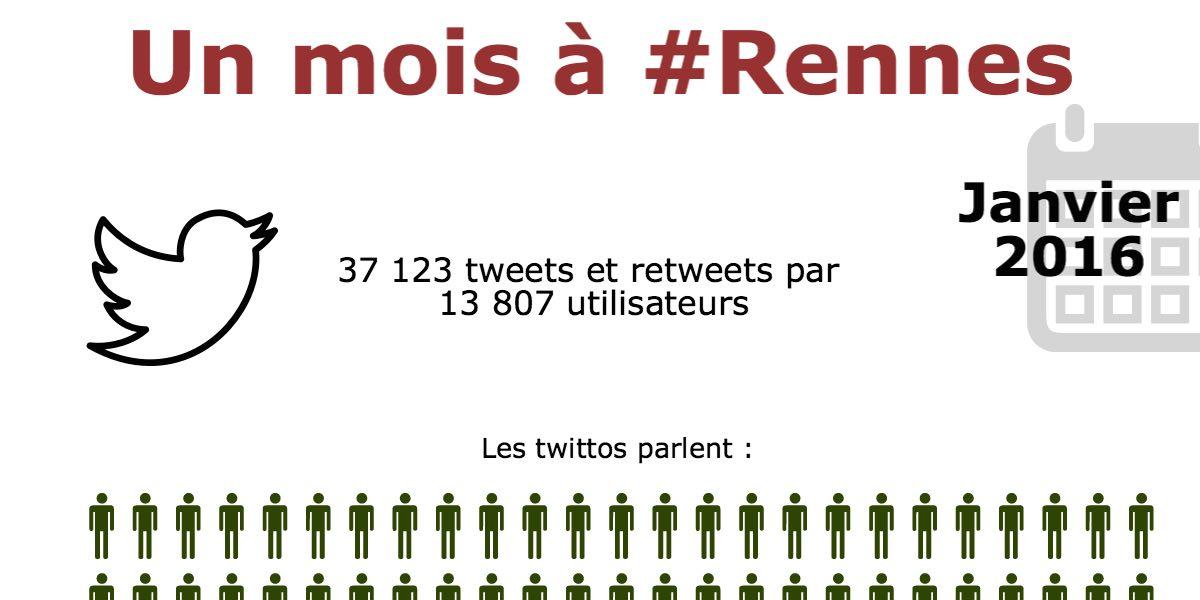 Couverture Un mois à #Rennes Janvier 2016