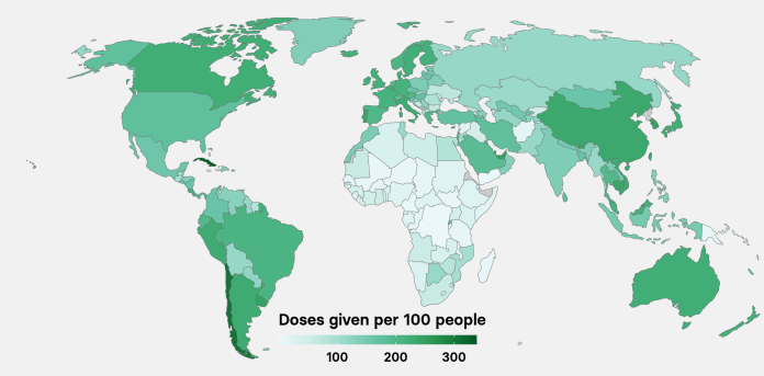 Vaccination rate per 100 people world wide