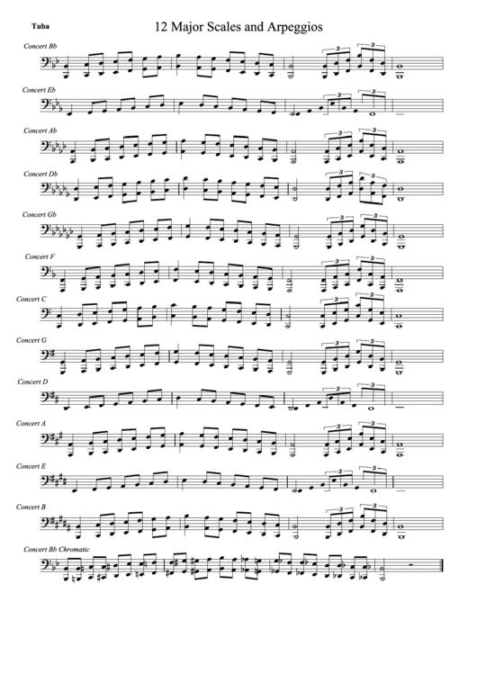 Euphonium Major Scale Chart