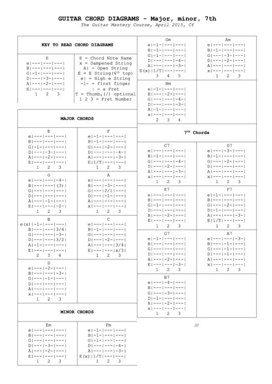 Major Chord Progression Piano