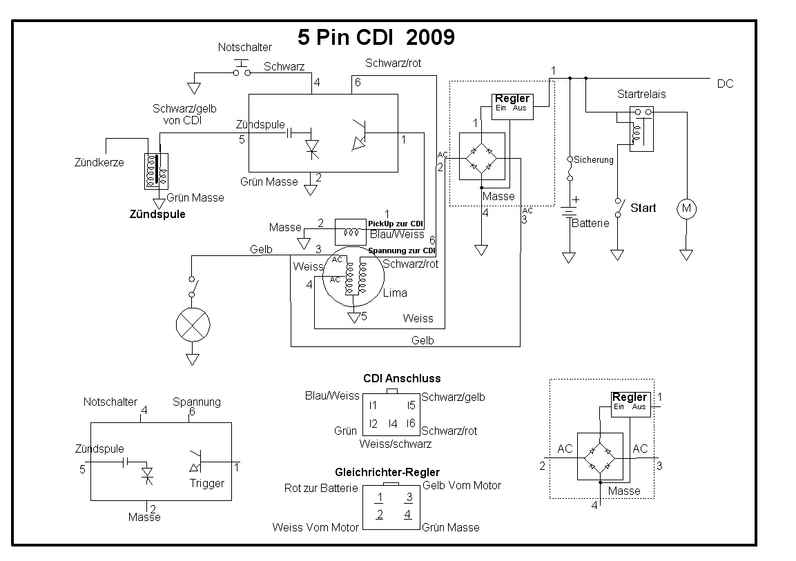 2009 Kia Rio Parts Diagram Engine
