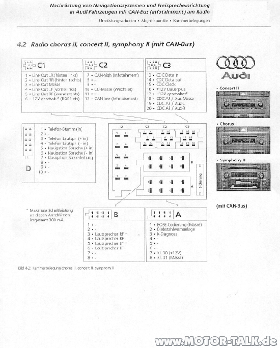 Astonishing Audi Symphony 2 Wiring Diagram Images Best Image
