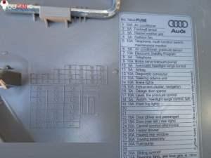 20042008 Audi A4 B7 Fuse Box Location List Diagram