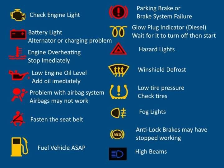 2005 Acura Mdx Dashboard Warning Lights