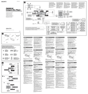 250758_cdxgt710_installation_guide_product?resize\=175%2C186\&ssl\=1 sony cdx gt710 wiring diagram sony wiring diagrams collection sony cdx l410x wiring diagram at mr168.co