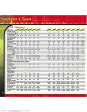 Sony CDXCA900X  Fmam Compact Disc Player Manuals