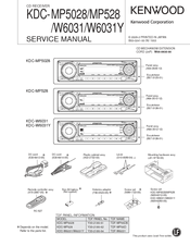 kenwood kdc 248u wiring schematic wiring diagram kenwood kdc car stereo wiring image about