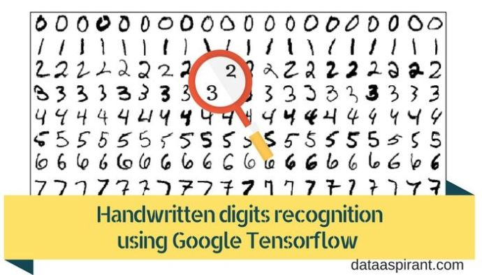 Handwritten digits recognition using tensorflow