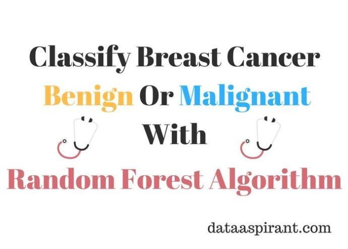 Random Forest Algorithm in Python