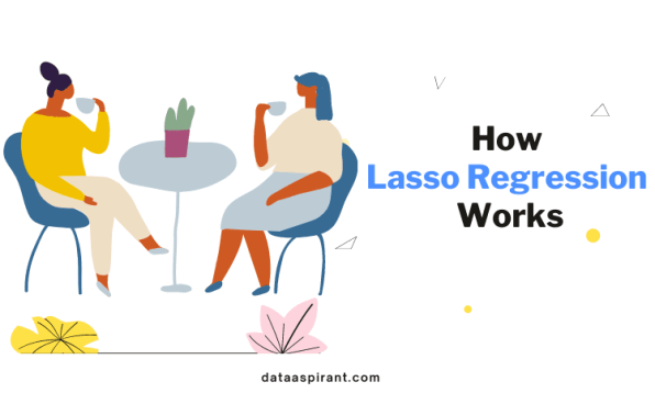 How Loss regression Works