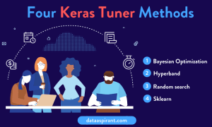 Keras Tuner Methods