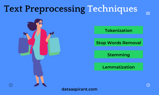 Text Preprocessing Techniques