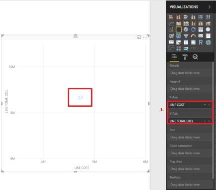 Power BI Scatter Chart