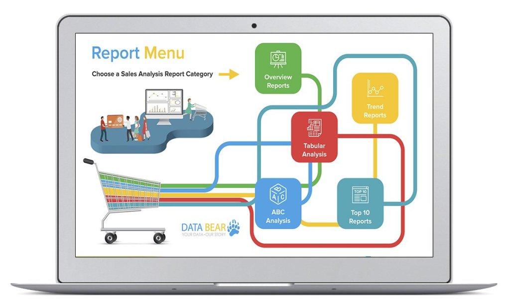 Power BI Retail Analysis
