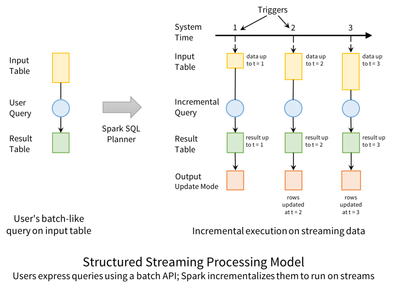 structured-model