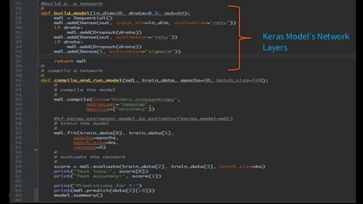 How to Use MLflow, TensorFlow, and Keras with PyCharm | AnalyticsWeek
