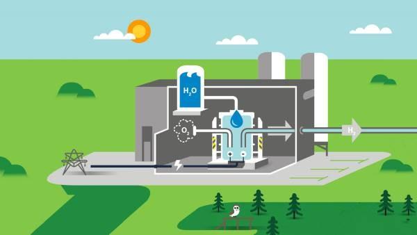 L'hydrogène renouvelable : une opportunité stratégique pour verdir la relance mondiale