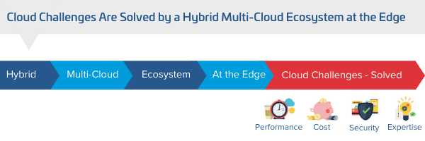 The Cloud is Better at the Edge 1