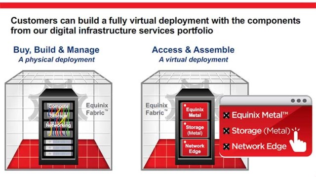Equinix Steps Up its Quest to Cloudify Colocation and Connectivity 2