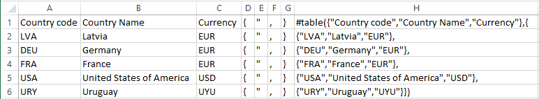 02_final_excel_concatenated_table_function