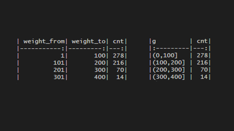 How to categorize numbers in R