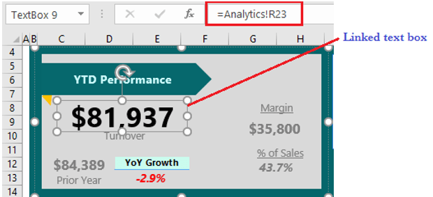 Using Shapes for Stylish Excel Dashboards - Data Cycle Analytics