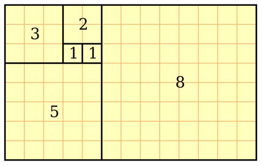 Grid Golden ratio/Gulden snede