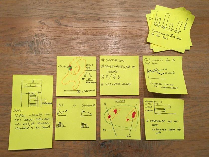 #SWDChallenge - Oktober 2018 - Sticky notes