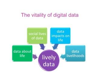 Vitality of data